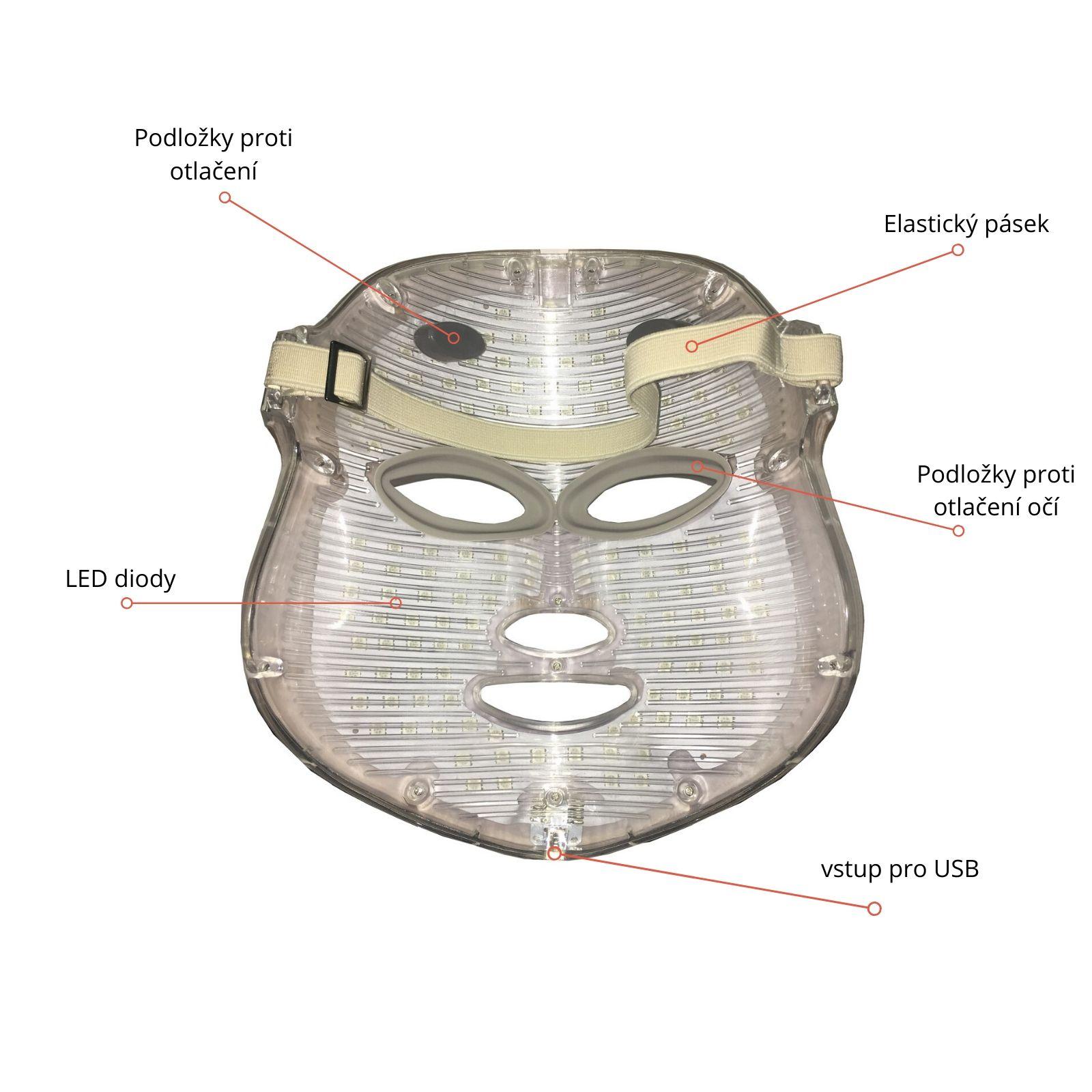 Popis-masky